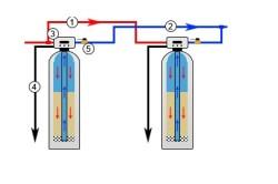 Схема безреагентного фильтра обезжелезивания воды