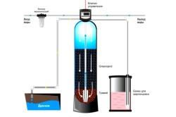 Схема реагентного обезжелезивания воды
