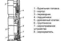 Схема колонкового долота