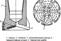 Схема режущего долота ИСМ первой модификации