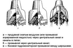 Системы очистки забоя скважины и охлаждения шарошечного долота