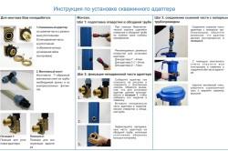 Инструкция по установке скважинного адаптера