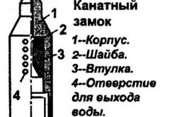 Схема канатного замка