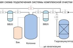 Обычная схема подключения системы комплексной очистки воды
