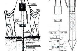 Принцип ручного бурения скважины
