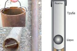 Схема очистки скважины желонкой с шариковым клапаном