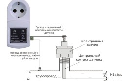 Защита от сухого хода скважинного насоса: основные факторы, схемы подключения и устройства (видео)