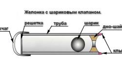 Устройство желонки с шариковым клапаном