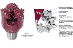 Конструкция шарошечного бурового долота