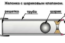 Устройство желонки с шариковым клапаном для прочистки скважины