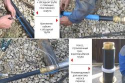 Как провести воду в дом из скважины: основные этапы подключения