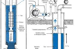 Схема установки обсадной трубы