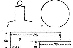 Виды индикаторных рамок
