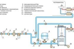 Вариант схемы наружного водопровода
