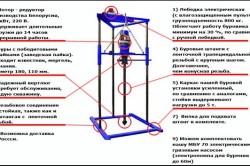 Схема малогабаритной установки для бурения