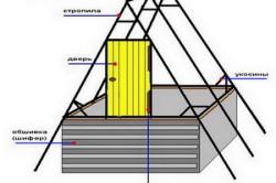 Схема наземной части для выгребной ямы