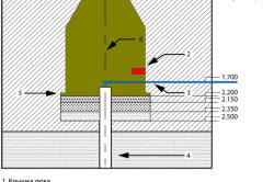 Схема пластикового кессона для укрытия скважины