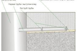 Схема соединения раструбной трубы с выгребной ямой
