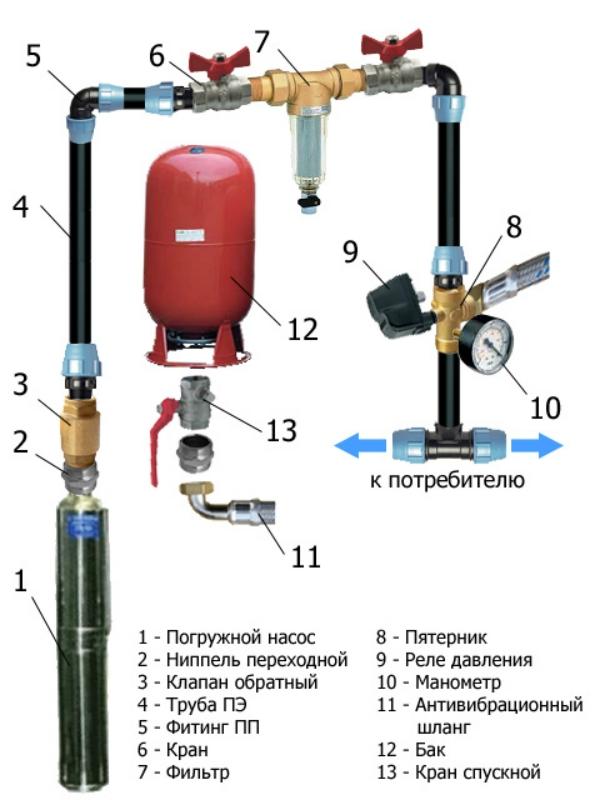 схема подключения насоса скважины фото