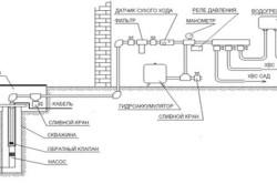 Схема водоснабжения дачи с применением скважинного погружного насоса