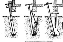 Создание скважины под опору