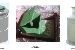 Основные виды кессонов для скважины