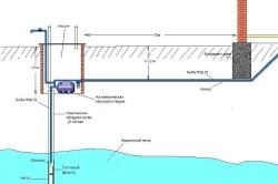 Общая схема скважины
