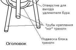 Схема оголовка для скважины своими руками
