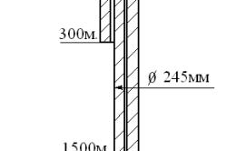 Рассчитанная конструкция скважины