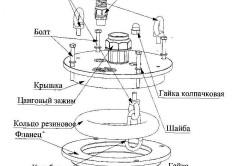 Схема оголовка для закрытия скважины в зимний период