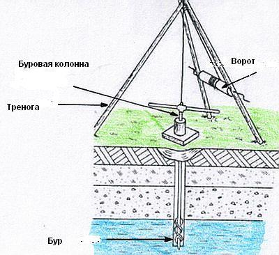 Схема приспособления для