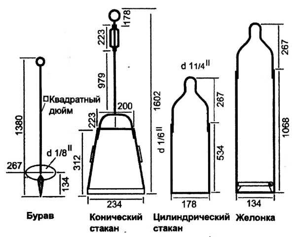 Схема строения бурового