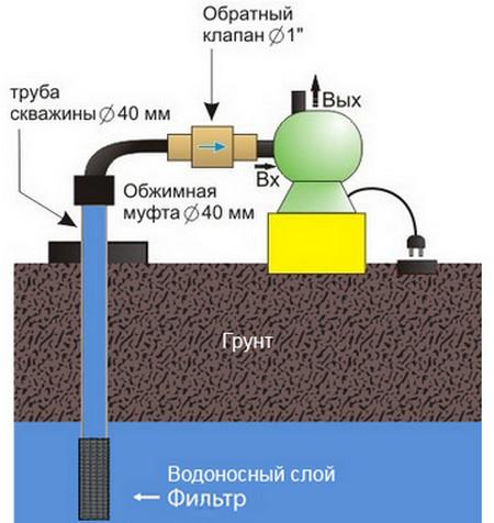 Схема подключения фильтра и