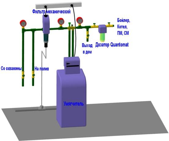 Фильтры для очистки воды со скважины своими руками