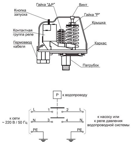 Схема устройства реле сухого