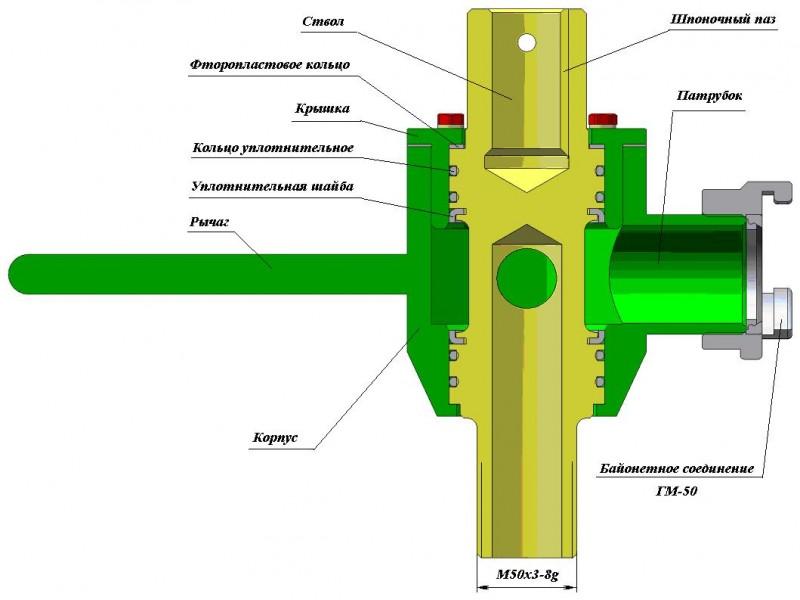 Схема вертлюга для