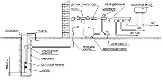 Скважинные Адаптеры Инструкция По Установке - фото 10