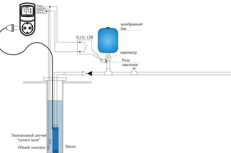 Схема защиты насоса скважины