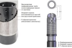 Устройство фильтра для очистки воды в скважине