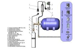 Схема подключения воды из скважины