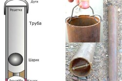 Очистка скважины с помощью желонки