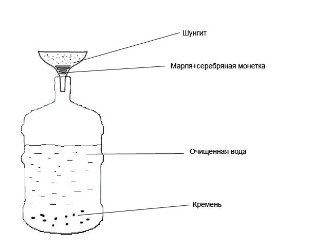 Схема самодельного фильтра для