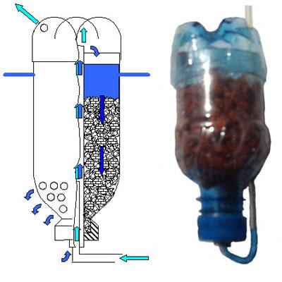 угольного фильтра для воды