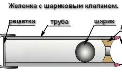Схема желонки с шариковым клапаном