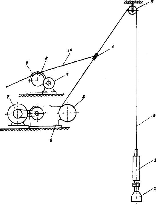 Схема установки скважины