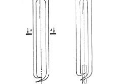 Бур-ложка (ложковый бур)