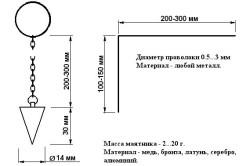 Схема изготовления маятника и рамки для поиска грунтовых вод