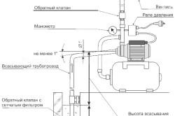 Схема электрического подключения глубинного насоса к блоку автоматики