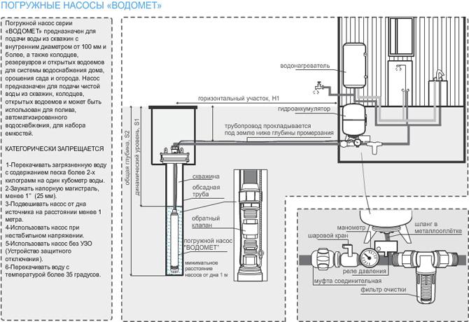 Схема подключения насосов для