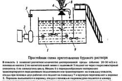 Схема простейшего приготовления бурового раствора